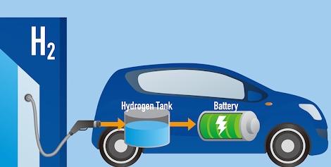 Iceland: Phát triển nền kinh tế hydro xanh đầu tiên trên thế giới?
